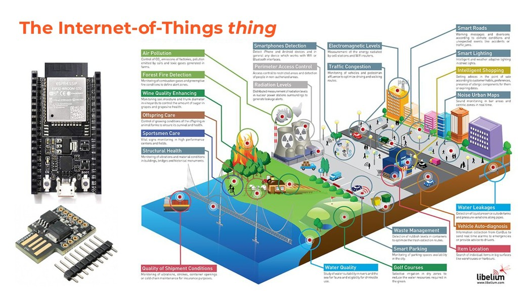 The Internet-of-Things thing