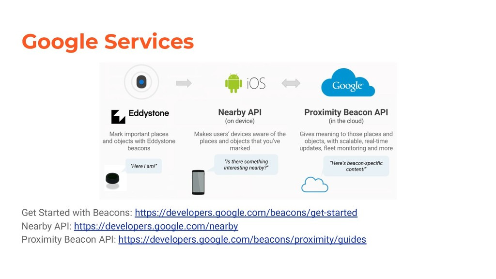 Google Services Get Started with Beacons: https...