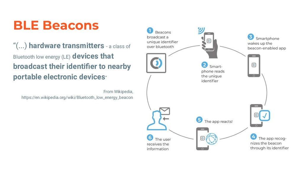 """BLE Beacons """"(...) hardware transmitters - a cl..."""