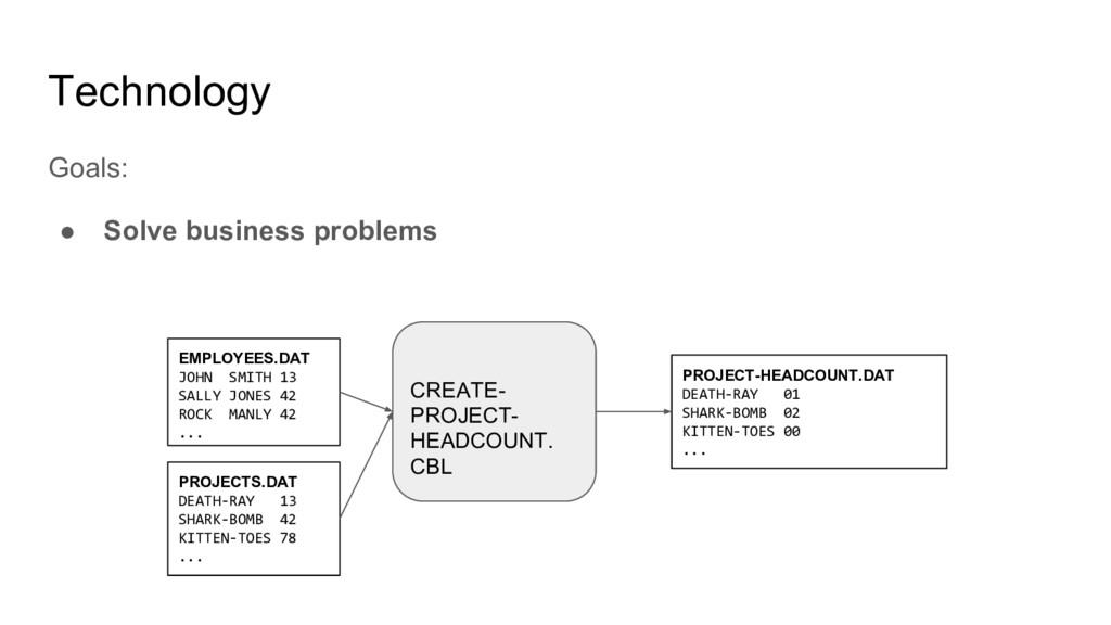 Technology Goals: ● Solve business problems EMP...
