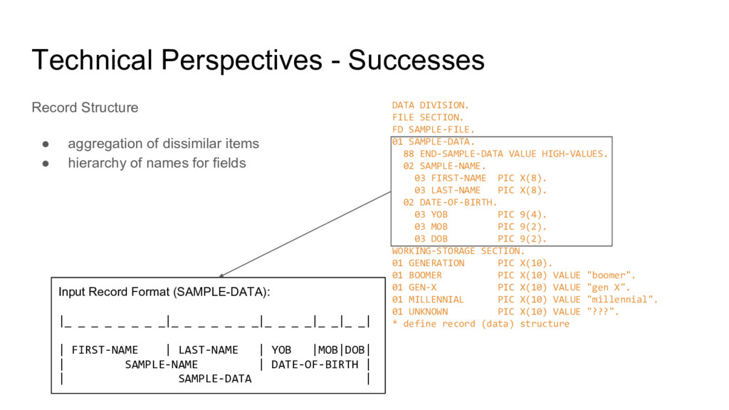 Technical Perspectives - Successes Record Struc...