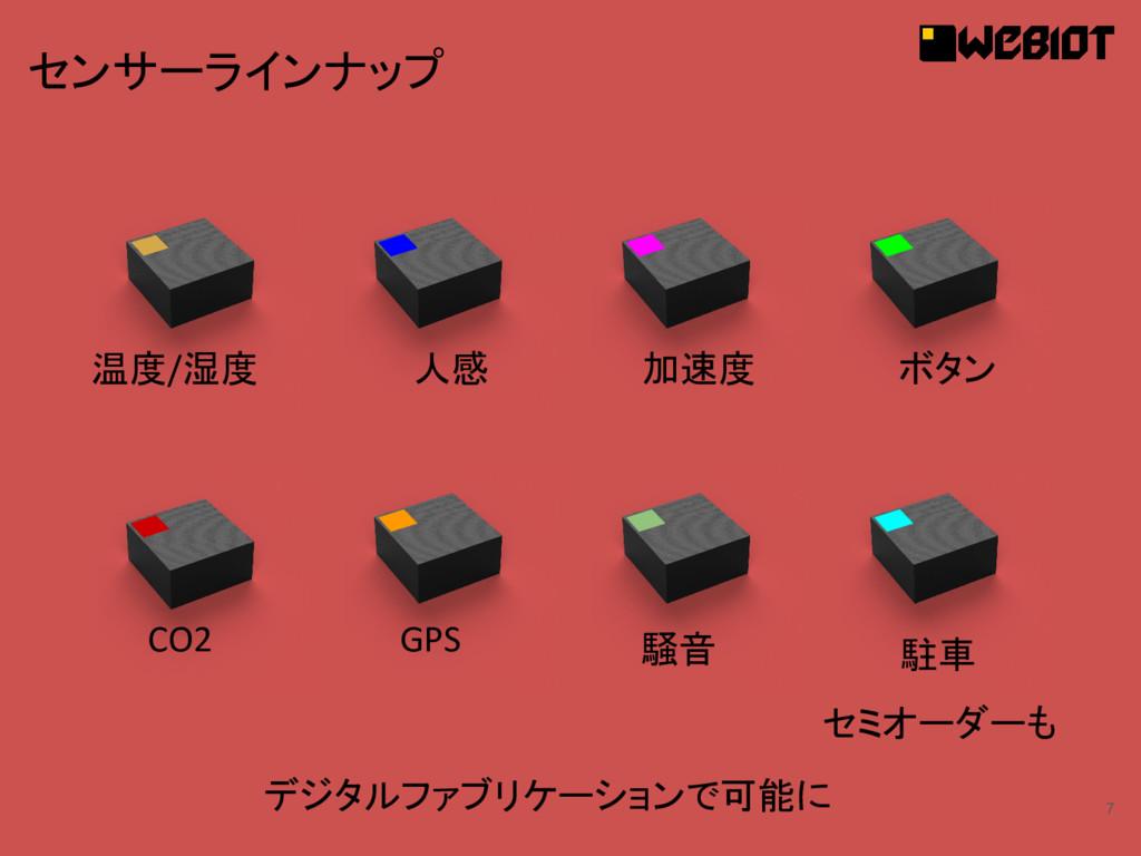7 センサーラインナップ 温度/湿度 人感 CO2 加速度 ボタン セミオーダーも GPS 騒...