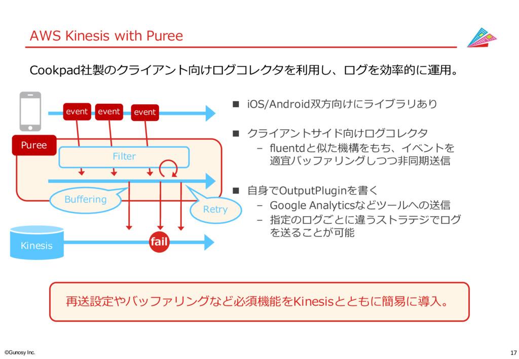 17 ©Gunosy Inc. AWS Kinesis with Puree 再送設定やバ...