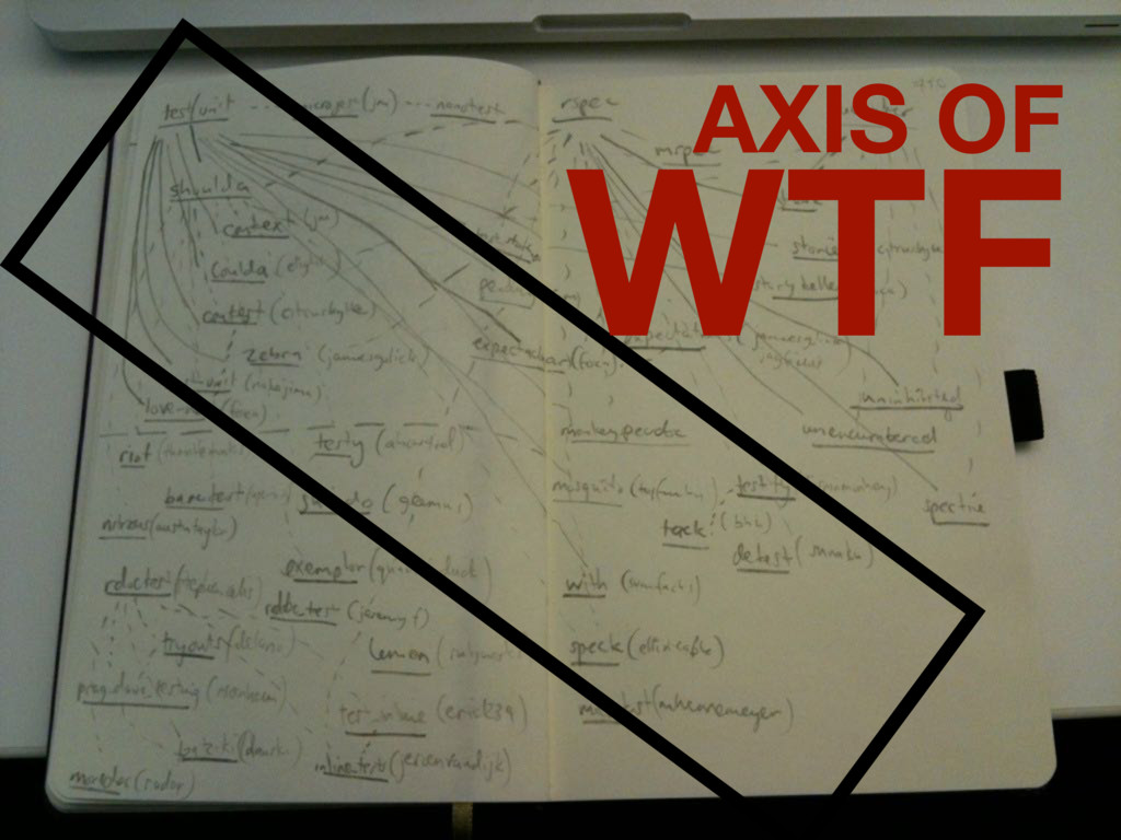 AXIS OF WTF