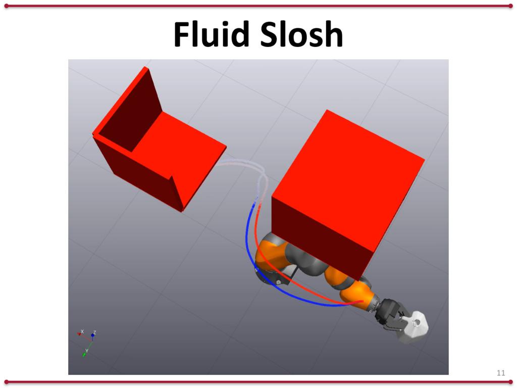 11 Fluid Slosh