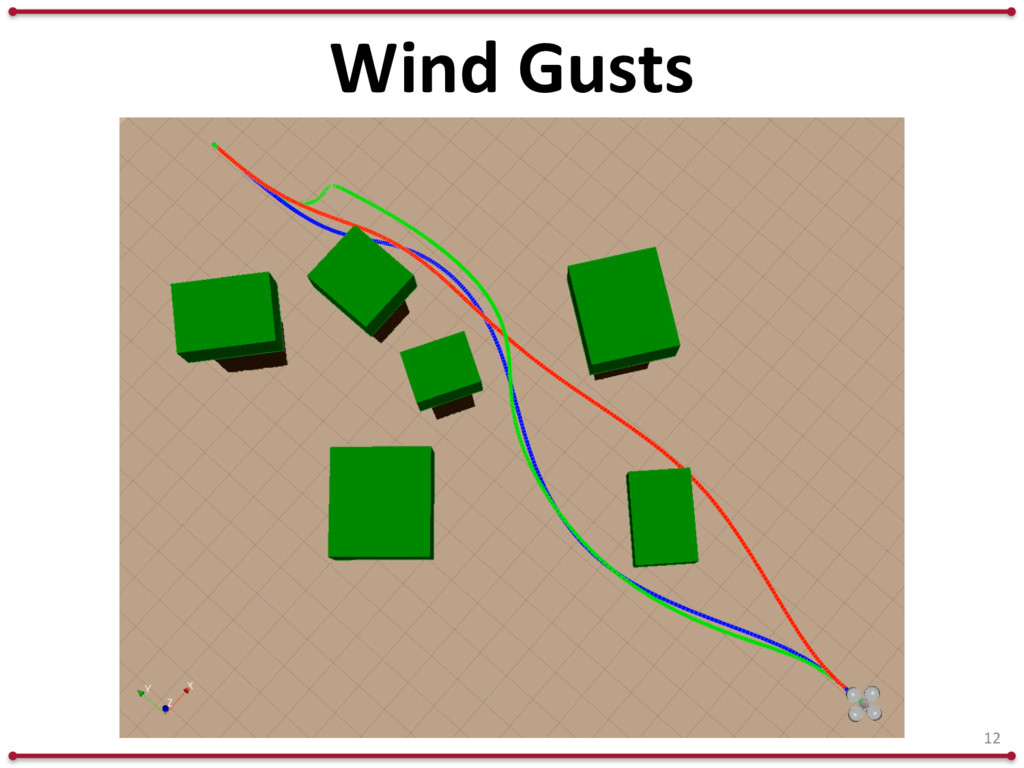 12 Wind Gusts