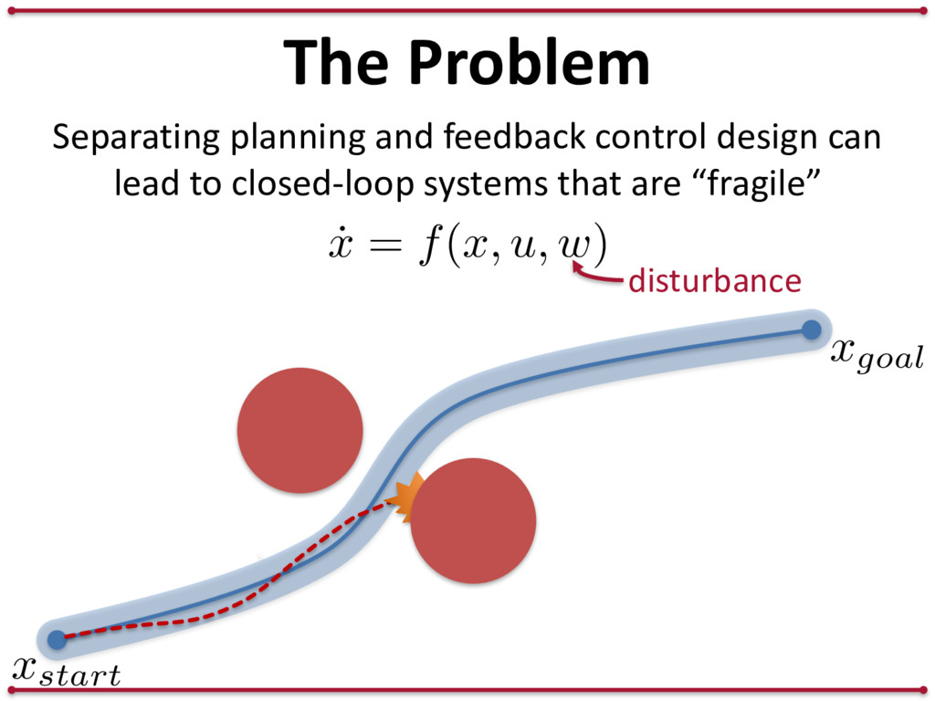 The Problem Separating planning and feedback co...