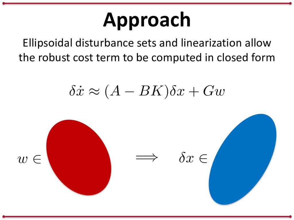 Approach Ellipsoidal disturbance sets and linea...