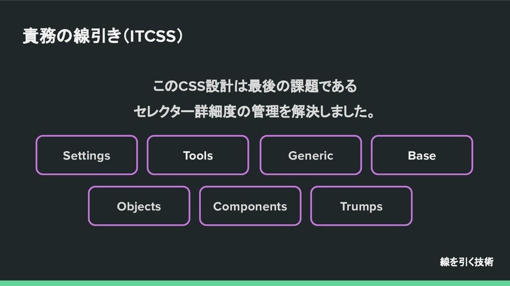 このCSS設計は最後の課題である セレクター詳細度の管理を解決しました。 Settings T...