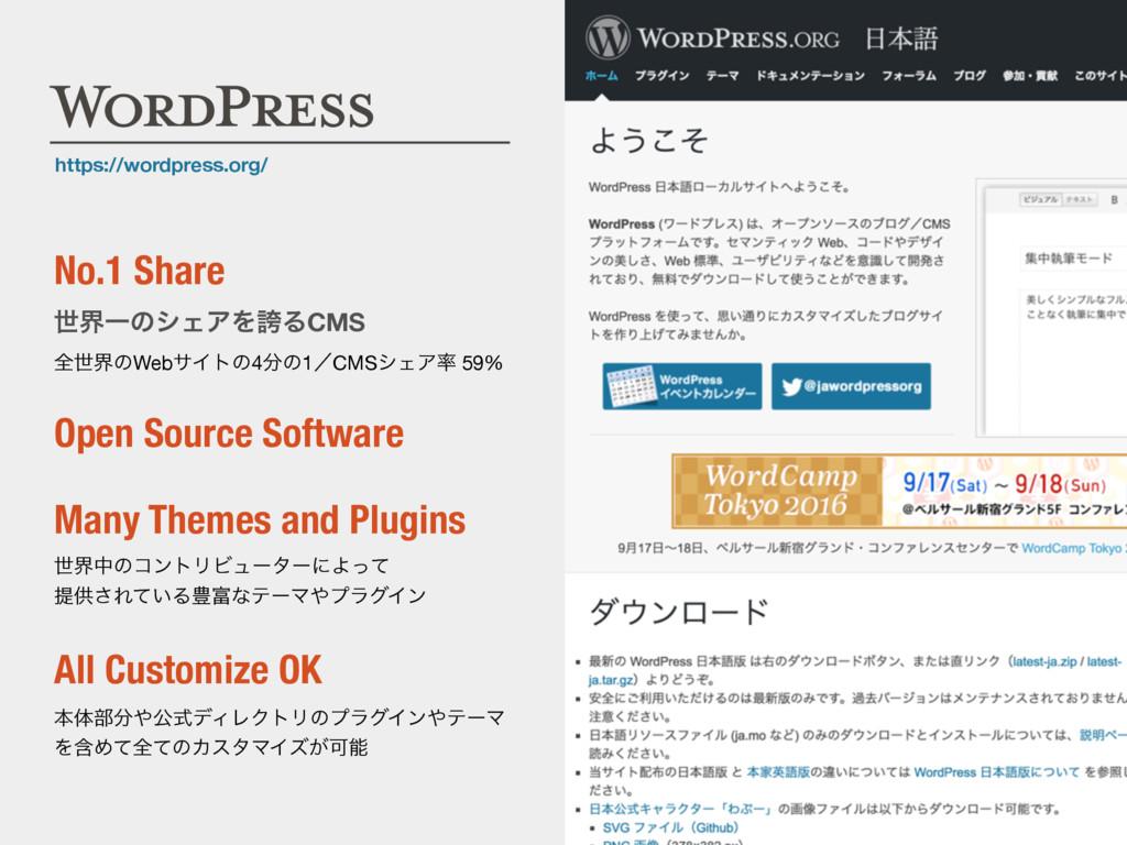 https://wordpress.org/ No.1 Share ੈքҰͷγΣΞΛތΔCMS...