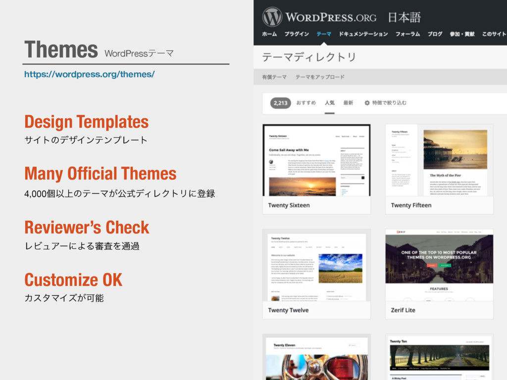 https://wordpress.org/themes/ Design Templates ...