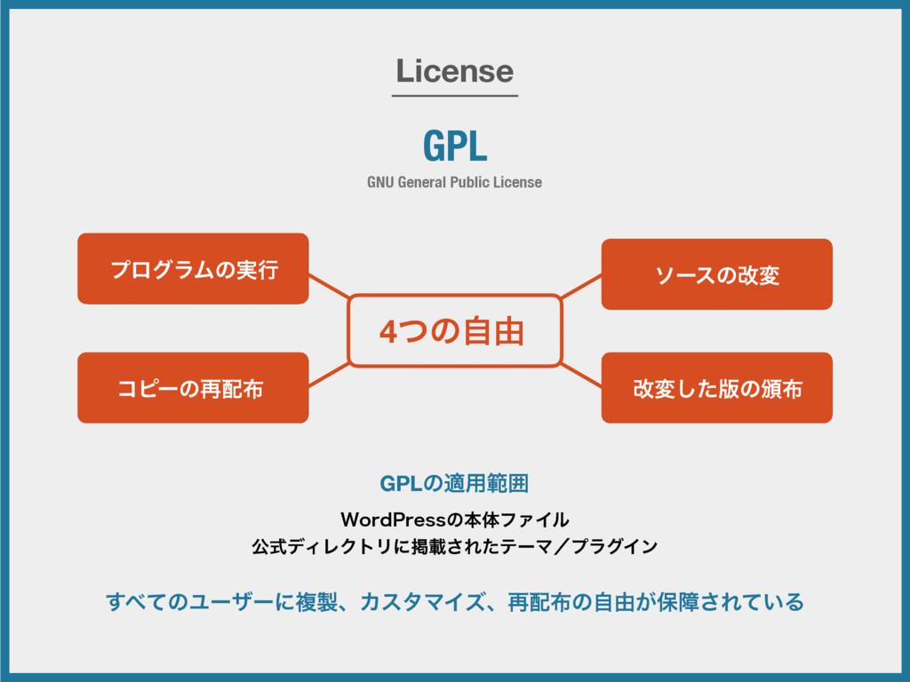 GPL License GNU General Public License GPLͷద༻ൣғ...
