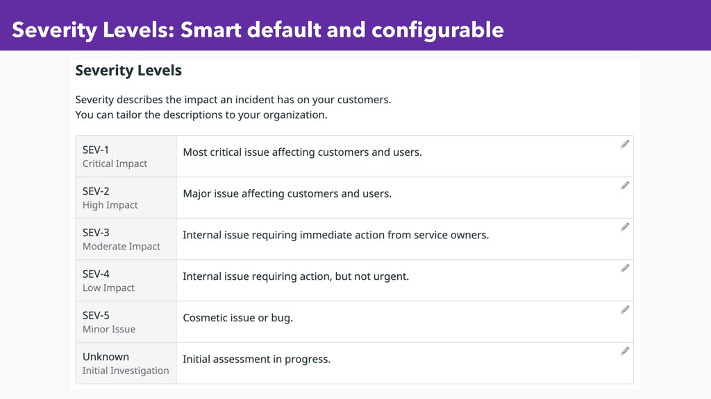 Severity Levels: Smart default and configurable