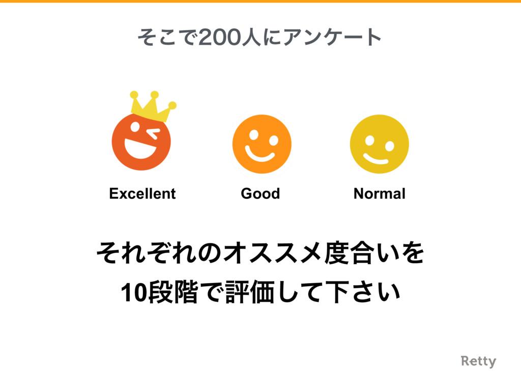 Excellent Good Normal ͦ͜ͰਓʹΞϯέʔτ ͦΕͧΕͷΦεεϝ߹...