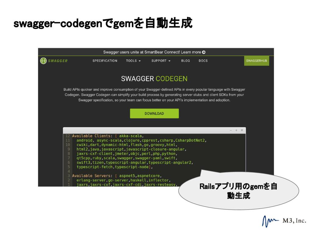 swagger-codegenでgemを自動生成 Railsアプリ用のgemを自 動生成