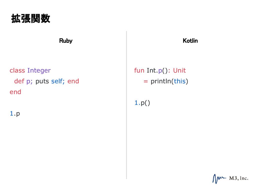拡張関数 Ruby Kotlin fun Int.p(): Unit = println(th...