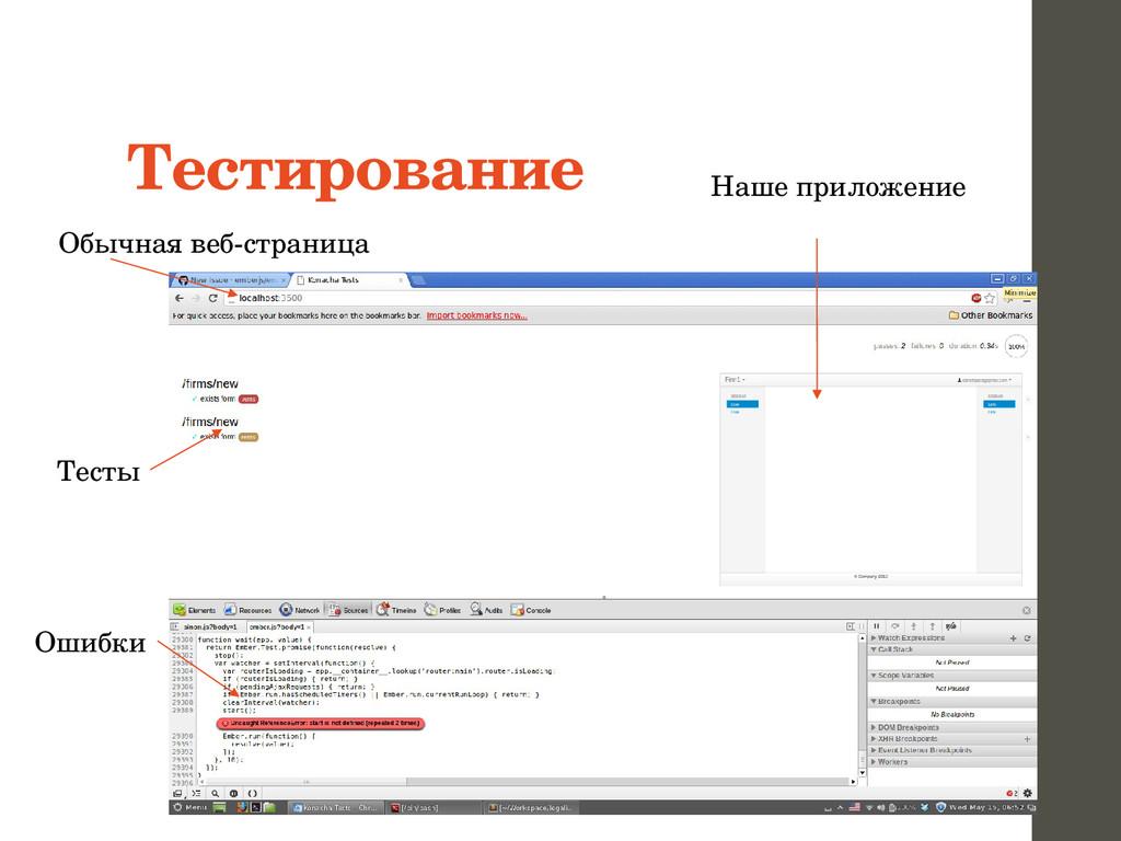 Тестирование Наше приложение Обычная вебстрани...