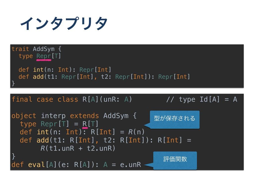 ΠϯλϓϦλ final case class R[A](unR: A) // type Id...