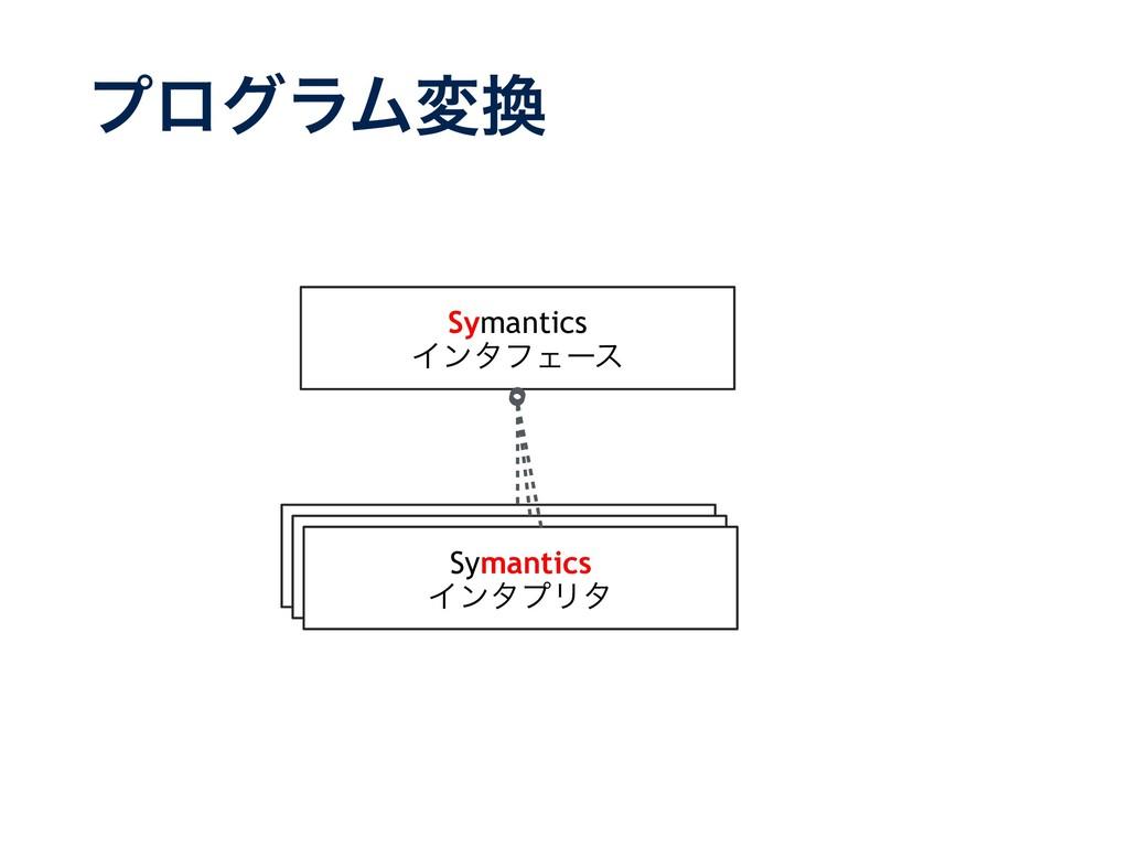 ϓϩάϥϜม Symantics ΠϯλϑΣʔε Symantics ΠϯλϓϦλ Syma...