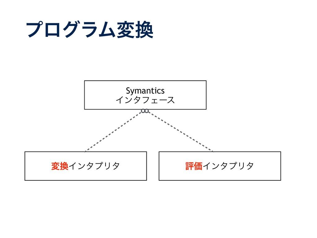 ϓϩάϥϜม Symantics ΠϯλϑΣʔε ධՁΠϯλϓϦλ มΠϯλϓϦλ