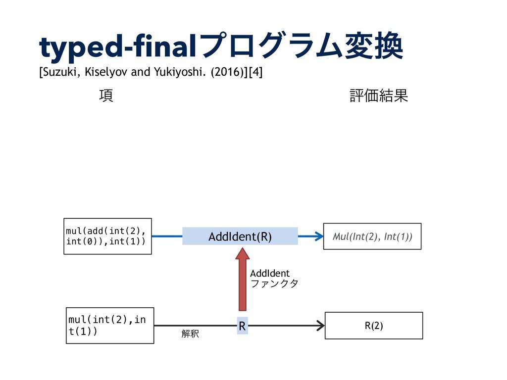 typed-finalϓϩάϥϜม R(2) R ղऍ mul(int(2),in t(1))...