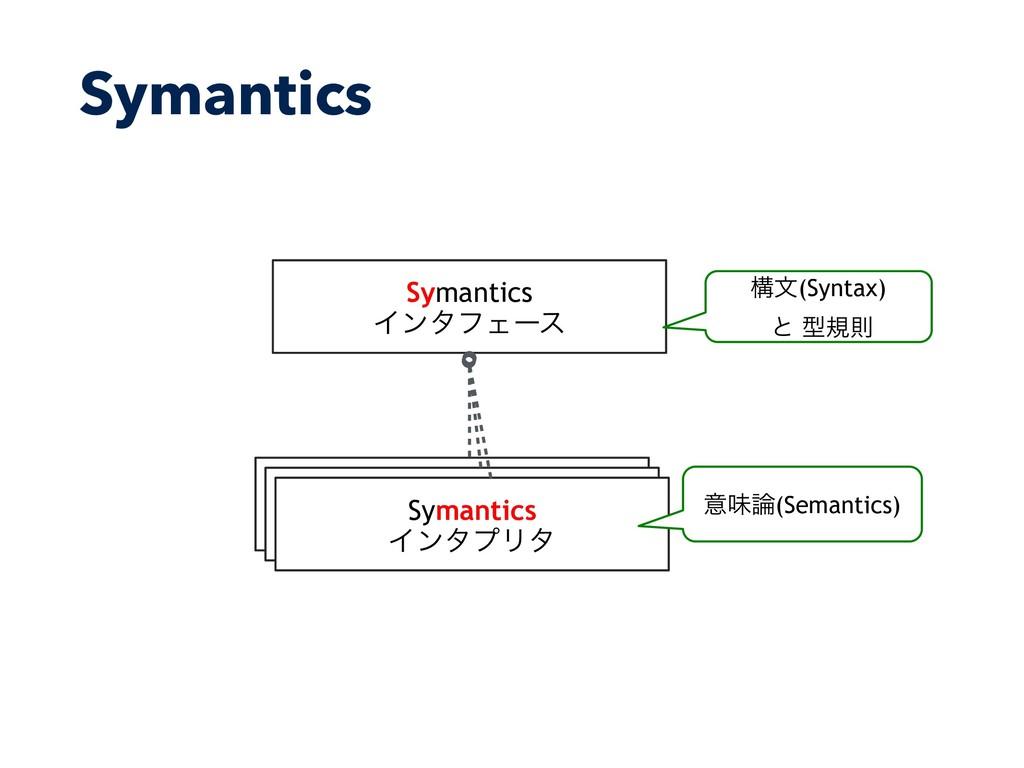 Symantics Symantics ΠϯλϑΣʔε Symantics ΠϯλϓϦλ ߏจ...