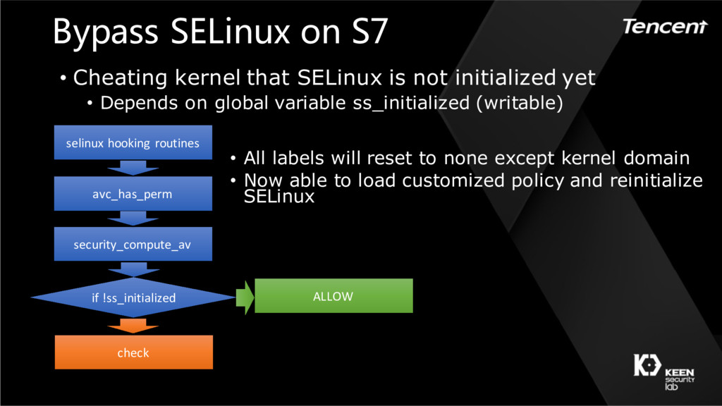 Bypass SELinux on S7 • Cheating kernel that SEL...