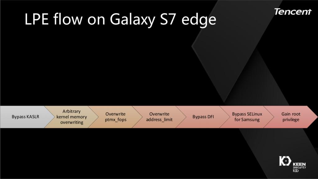 LPE flow on Galaxy S7 edge Bypass KASLR Arbitra...