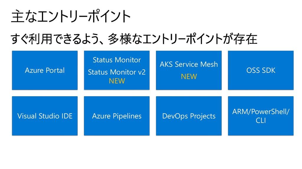 Azure Portal Status Monitor Status Monitor v2 N...
