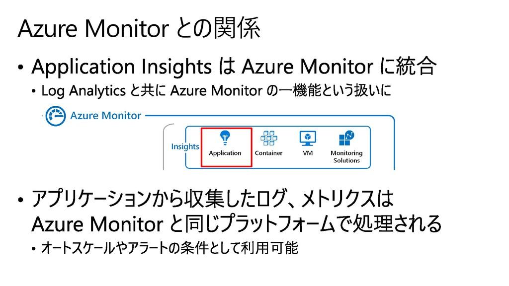 Azure Monitor との関係