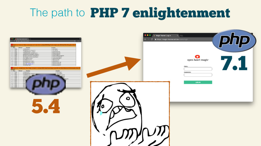 7.1 5.4 PHP 7 enlightenment The path to