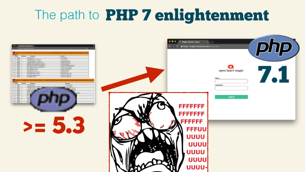 7.1 >= 5.3 PHP 7 enlightenment The path to