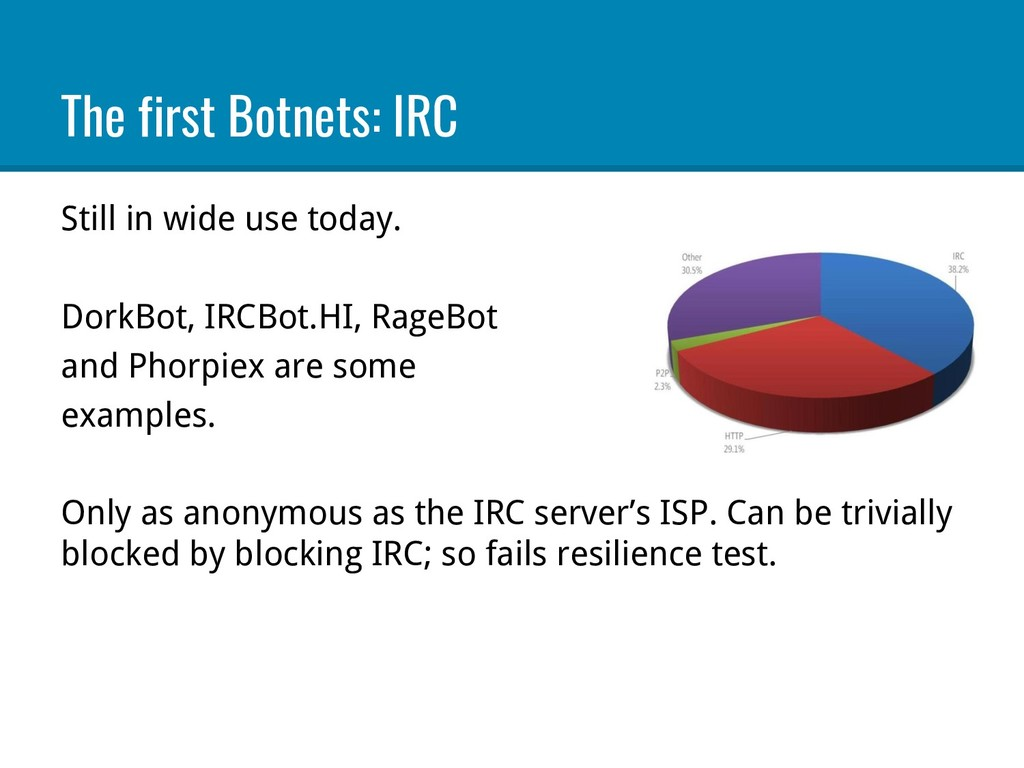 The first Botnets: IRC Still in wide use today....