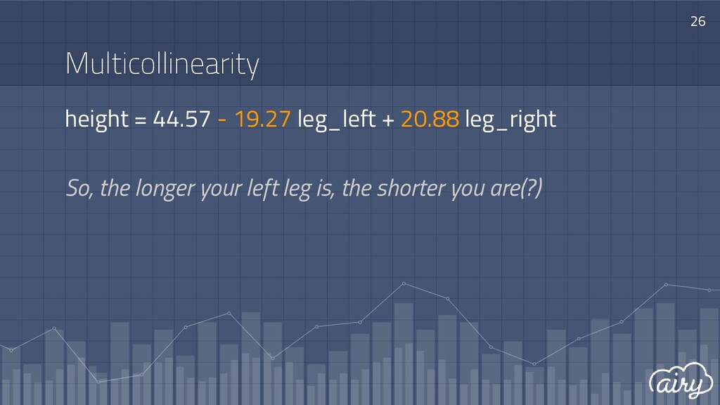 26 Multicollinearity height = 44.57 - 19.27 leg...