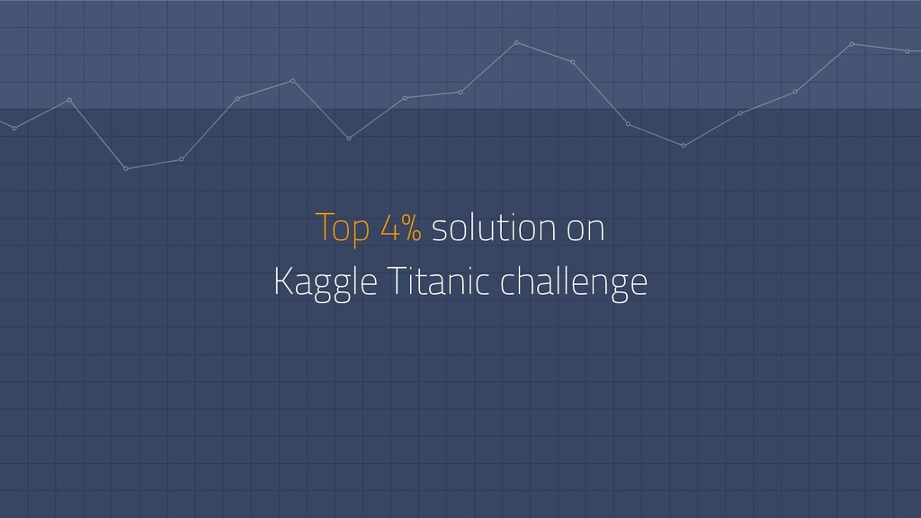 Top 4% solution on Kaggle Titanic challenge