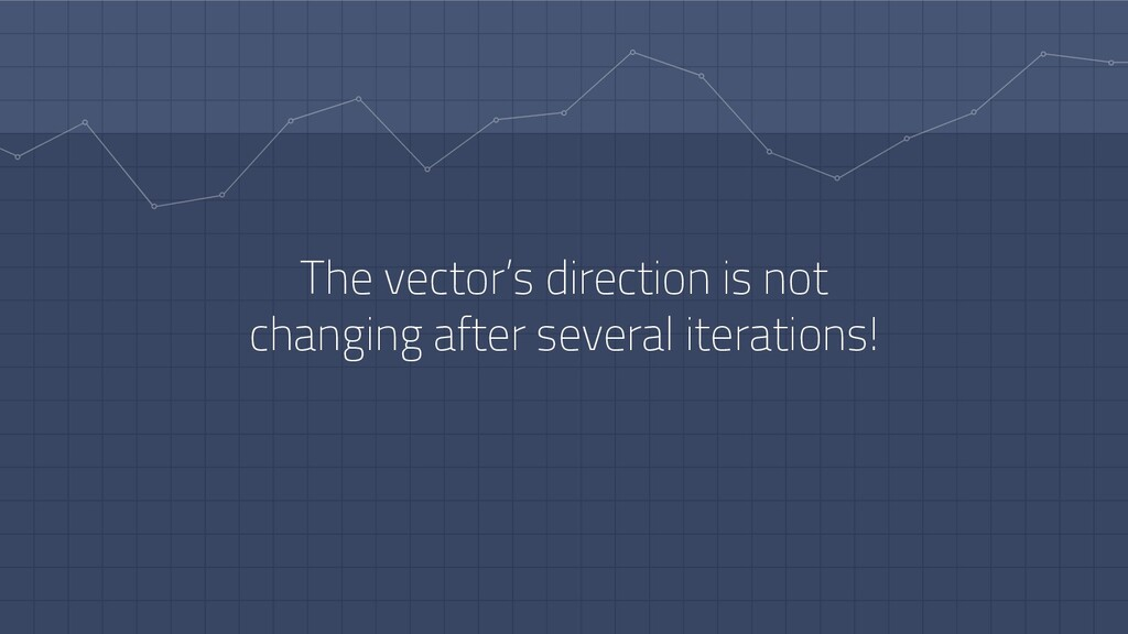 The vector's direction is not changing after se...