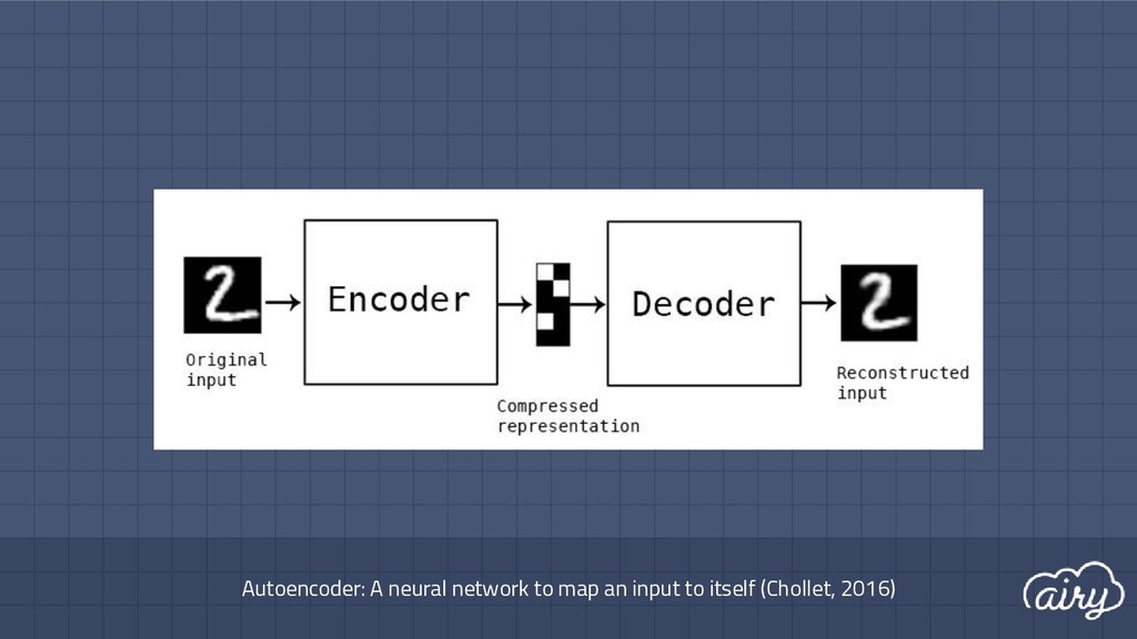Autoencoder: A neural network to map an input t...