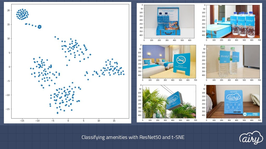 Classifying amenities with ResNet50 and t-SNE