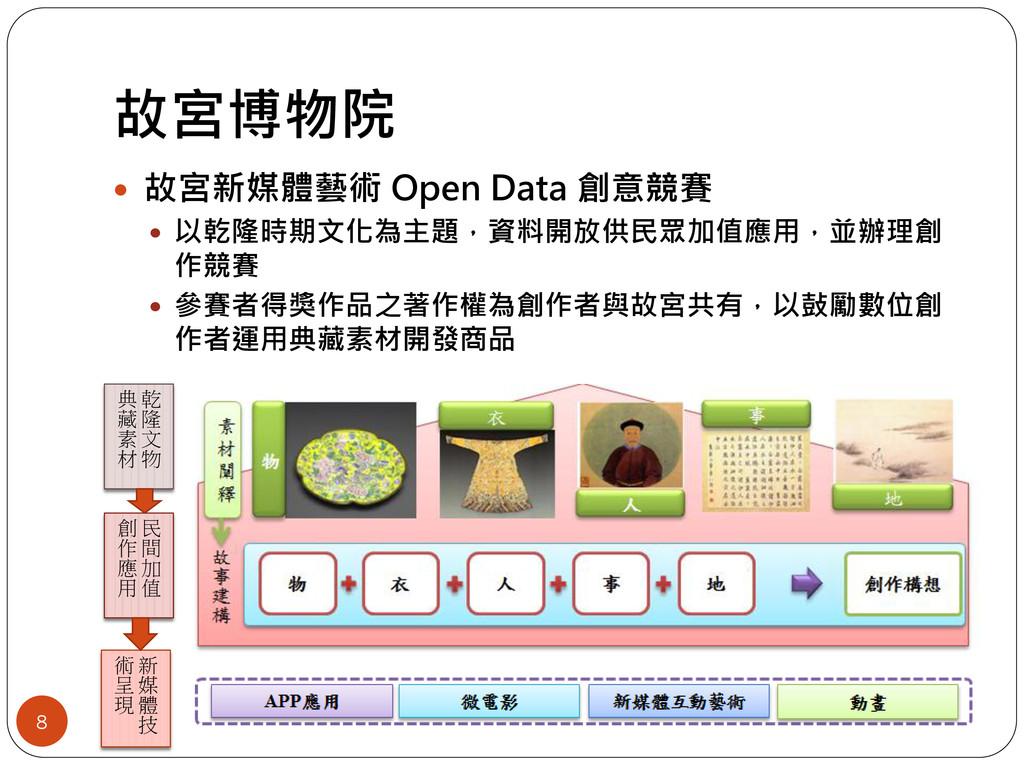 故宮博物院 8  故宮新媒體藝術 Open Data 創意競賽  以乾隆時期文化為主題,資...
