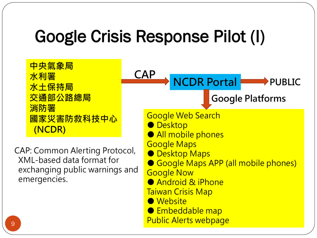 Google Crisis Response Pilot (I) 9 中央氣象局 水利署 水土...