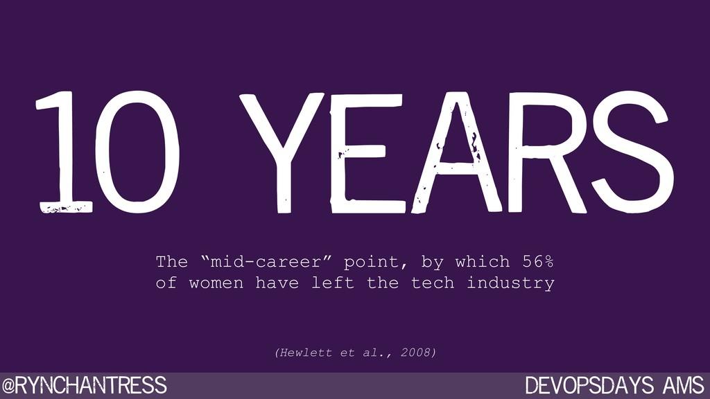"Devopsdays AMS @rynchantress The ""mid-career"" p..."