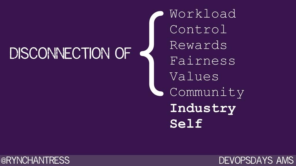 Devopsdays AMS @rynchantress Workload Control R...