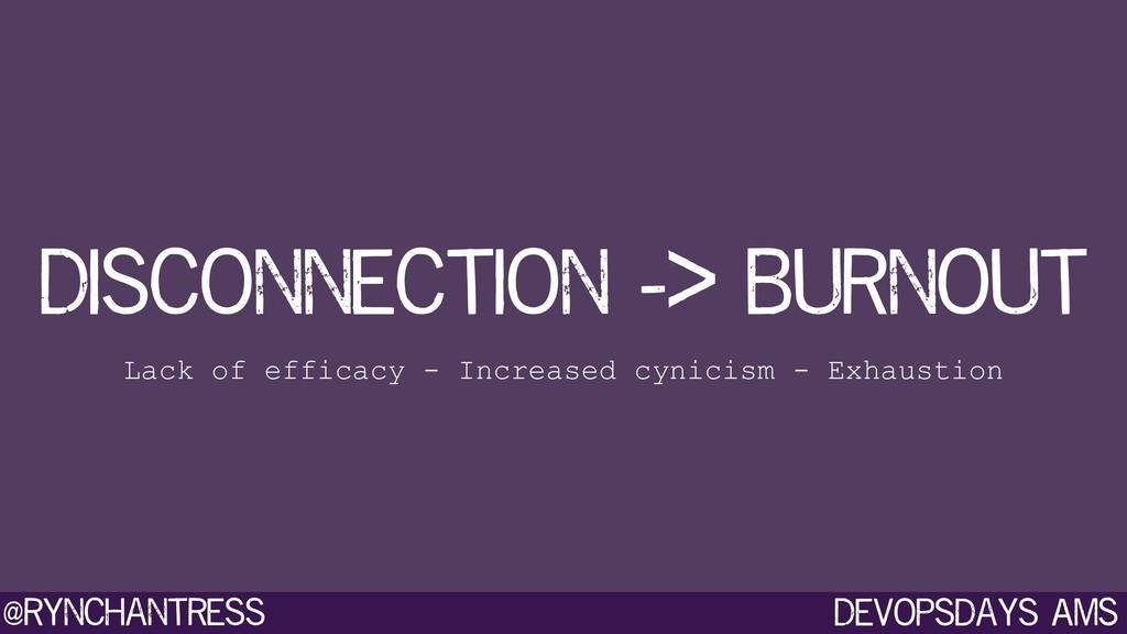 Devopsdays AMS @rynchantress Disconnection -> B...
