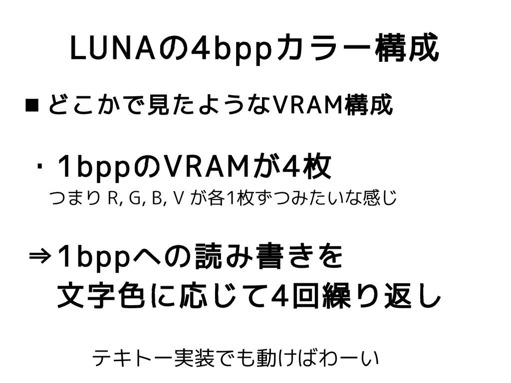 LUNAの4bppカラー構成  どこかで見たようなVRAM構成 ・1bppのVRAMが4枚 ...