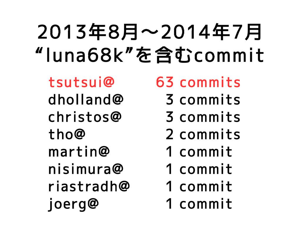 """2013年8月〜2014年7月 """"luna68k""""を含むcommit tsutsui@ 63 ..."""