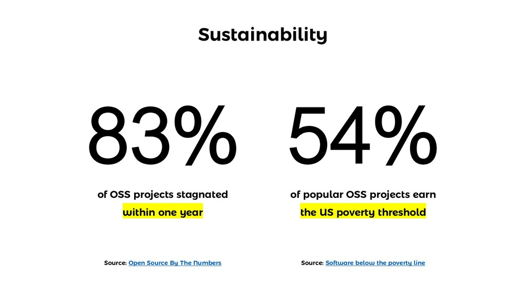 Sustainability 83% of OSS projects stagnated wi...