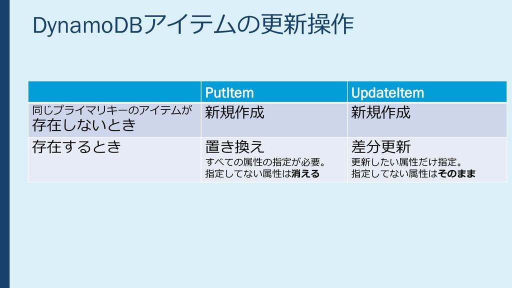 DynamoDBアイテムの更新操作 PutItem UpdateItem 同じプライマリキーの...