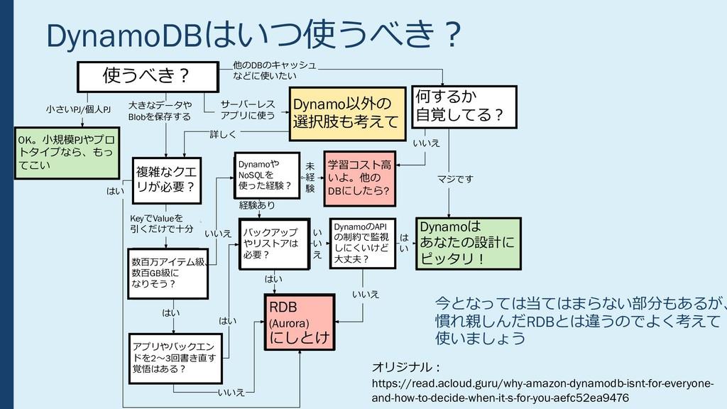 DynamoDBはいつ使うべき? オリジナル: https://read.acloud.gur...