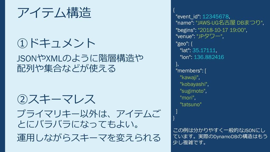 アイテム構造 ①ドキュメント JSONやXMLのように階層構造や 配列や集合などが使える ②ス...