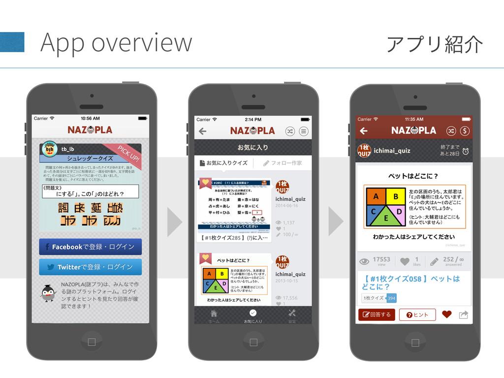 App overview ΞϓϦհ